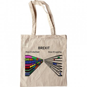 Brexit: How It Started, How It's Going (Supermarket) Tote Bag