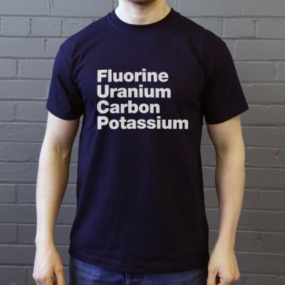 Fluorine, Uranium, Carbon, Potassium