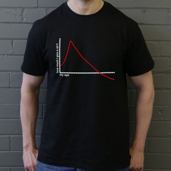 My Age/How Much I Give A S--t T-Shirt