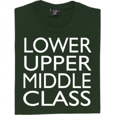 Lower-Upper-Middle Class