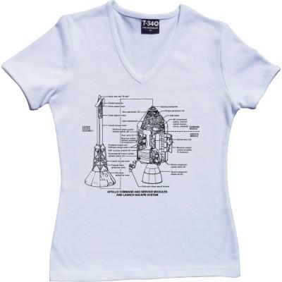 Apollo Command and Service Module Diagrams