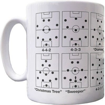 Football Formations Ceramic Mug