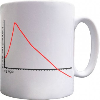 My Age/How Much I Give A S--t Ceramic Mug