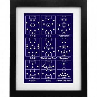 Football Formations Art Print