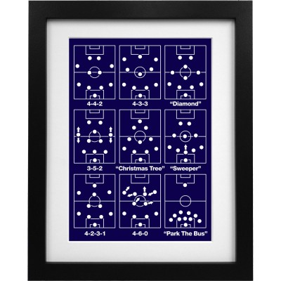 Football Formations Art Print
